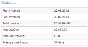 Screenshot of first invoiced, last, amount due etc.